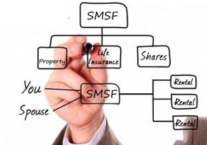 what-is-a-smsf
